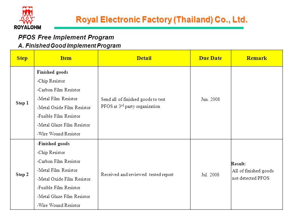 Royal Electronic Factory (Thailand) Co., Ltd. PFOS Free Implement Program A. Finished Good Implement Program StepItemDetailDue DateRemark Step 1 Finis