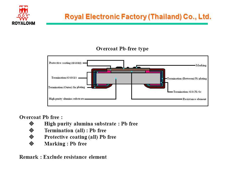 Royal Electronic Factory (Thailand) Co., Ltd. Overcoat Pb free : High purity alumina substrate : Pb free Termination (all) : Pb free Protective coatin