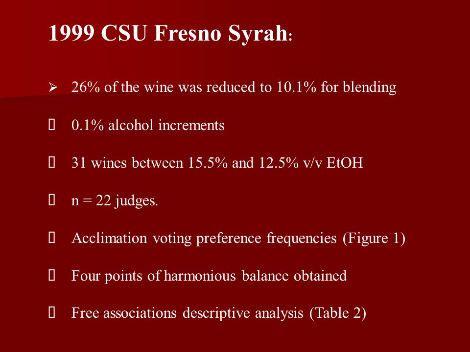 1999 CSU Fresno Syrah : 26% of the wine was reduced to 10.1% for blending 0.1% alcohol increments 31 wines between 15.5% and 12.5% v/v EtOH n = 22 judges.