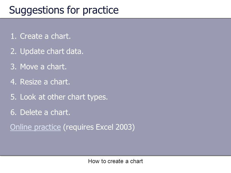 How to create a chart Suggestions for practice 1.Create a chart. 2.Update chart data. 3.Move a chart. 4.Resize a chart. 5.Look at other chart types. 6