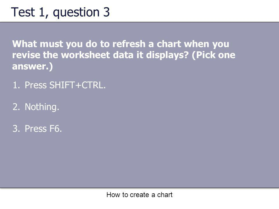 How to create a chart Test 1, question 3 What must you do to refresh a chart when you revise the worksheet data it displays.