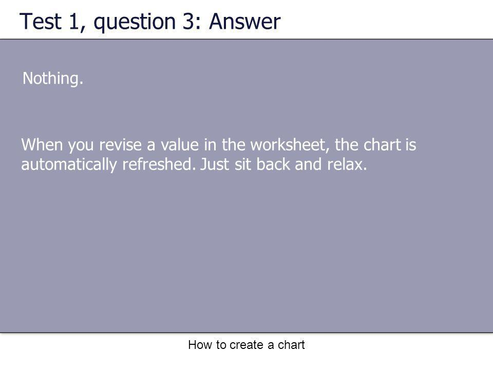 How to create a chart Test 1, question 3: Answer Nothing. When you revise a value in the worksheet, the chart is automatically refreshed. Just sit bac