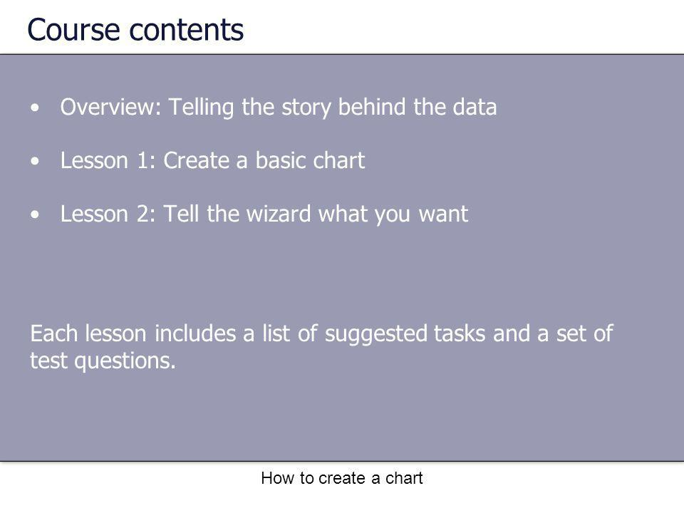 Course contents Overview: Telling the story behind the data Lesson 1: Create a basic chart Lesson 2: Tell the wizard what you want Each lesson include