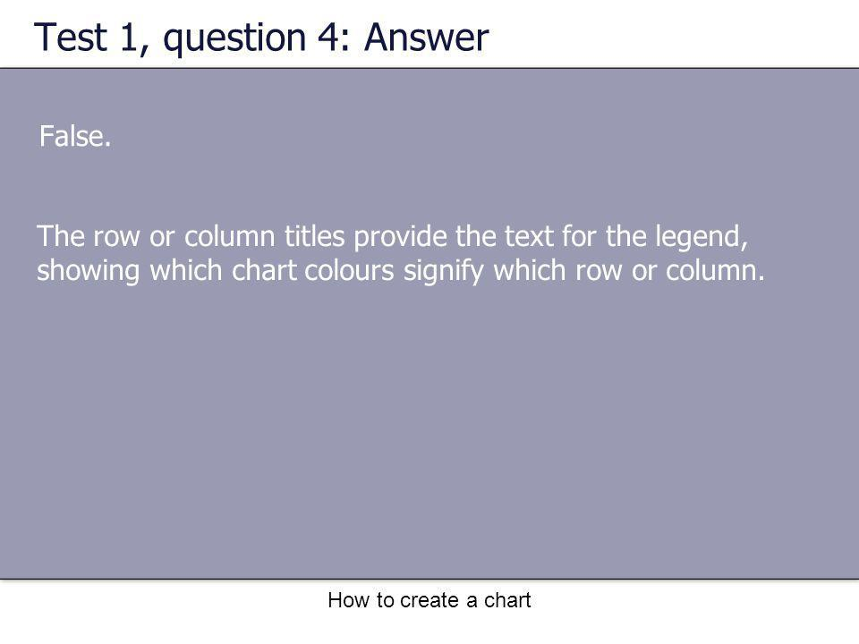 How to create a chart Test 1, question 4: Answer False. The row or column titles provide the text for the legend, showing which chart colours signify