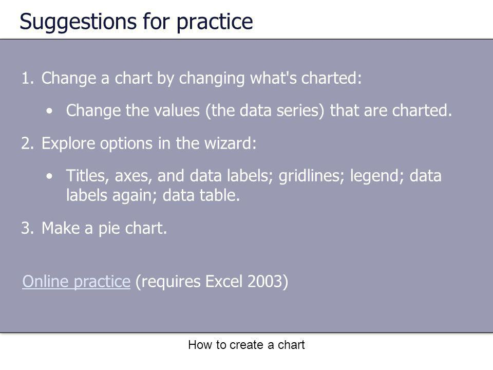 How to create a chart Suggestions for practice 1.Change a chart by changing what s charted: Change the values (the data series) that are charted.
