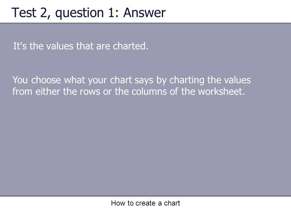 How to create a chart Test 2, question 1: Answer It's the values that are charted. You choose what your chart says by charting the values from either