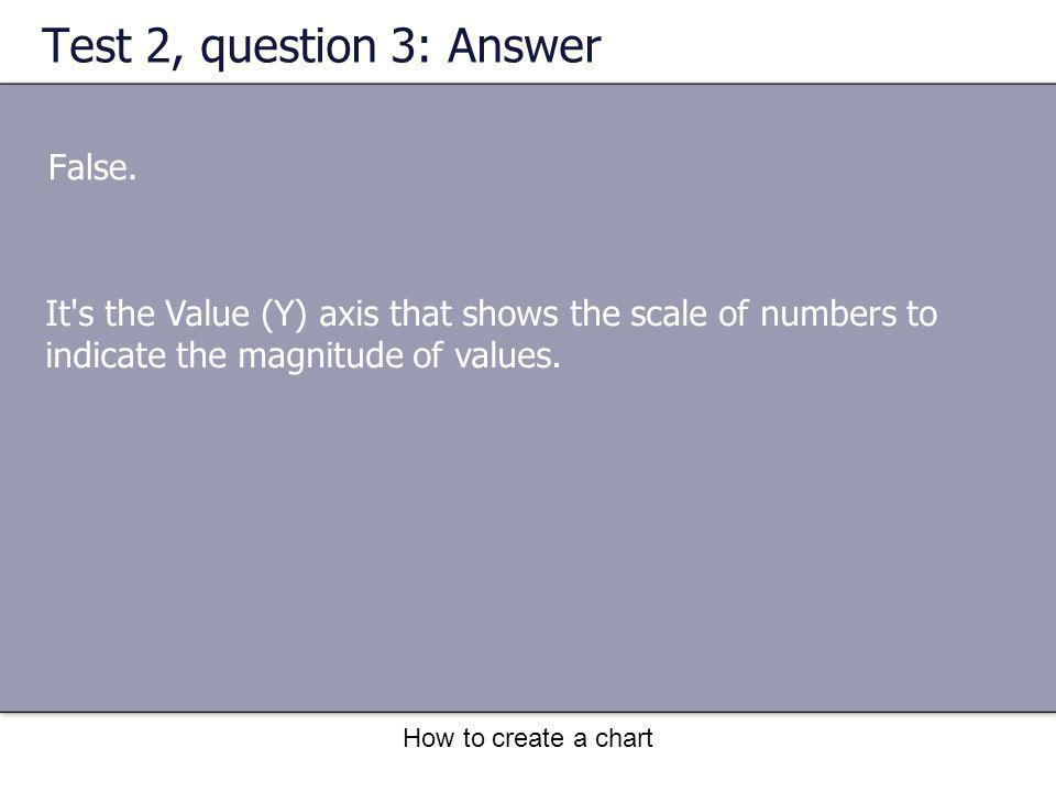 How to create a chart Test 2, question 3: Answer False. It's the Value (Y) axis that shows the scale of numbers to indicate the magnitude of values.