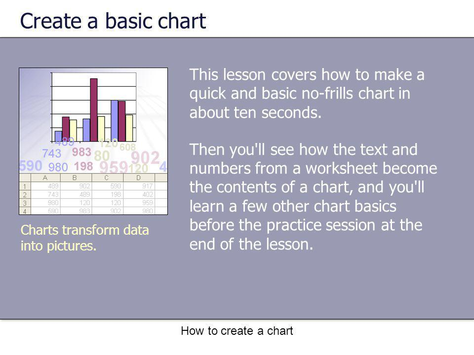 How to create a chart Test 2, question 2: Answer Change the data series that is charted.