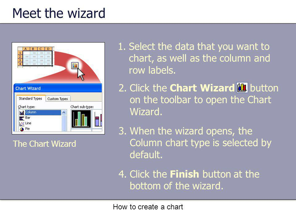 How to create a chart Add titles Next is a title box for the Category (X) axis.