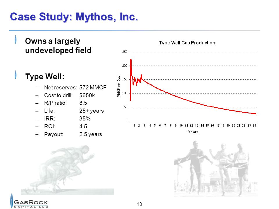 13 Case Study: Mythos, Inc. Owns a largely undeveloped field Type Well: –Net reserves: 572 MMCF –Cost to drill:$650k –R/P ratio:8.5 –Life:25+ years –I