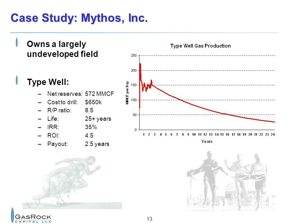 13 Case Study: Mythos, Inc.