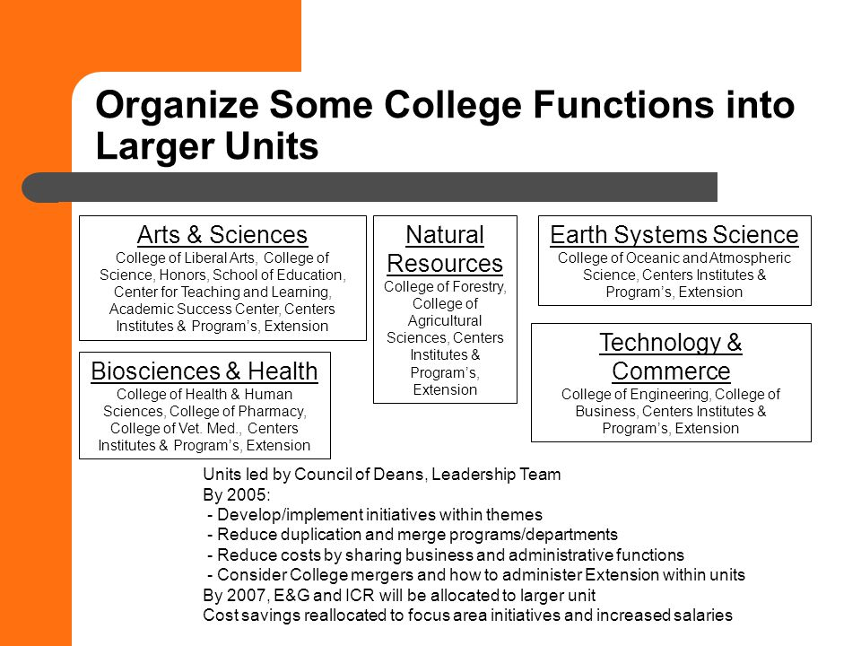 Organize Some College Functions into Larger Units Arts & Sciences College of Liberal Arts, College of Science, Honors, School of Education, Center for Teaching and Learning, Academic Success Center, Centers Institutes & Programs, Extension Biosciences & Health College of Health & Human Sciences, College of Pharmacy, College of Vet.