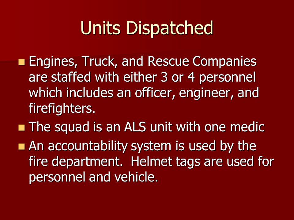 Fire Department Dispatch Incident # 10-255 Incident # 10-255 Date: use exam date Date: use exam date 9915 Mount Vernon Road 9915 Mount Vernon Road 1315 hours – dispatch 1315 hours – dispatch Residential fire Residential fire
