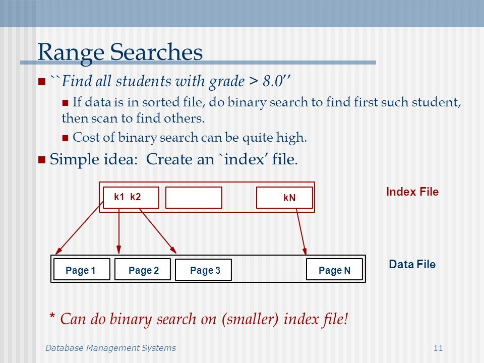 Database Management Systems11 Range Searches `` Find all students with grade > 8.0 If data is in sorted file, do binary search to find first such student, then scan to find others.