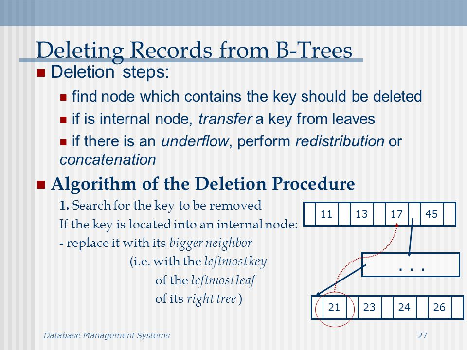 Database Management Systems27 Deleting Records from B-Trees Deletion steps: find node which contains the key should be deleted if is internal node, transfer a key from leaves if there is an underflow, perform redistribution or concatenation Algorithm of the Deletion Procedure 1.