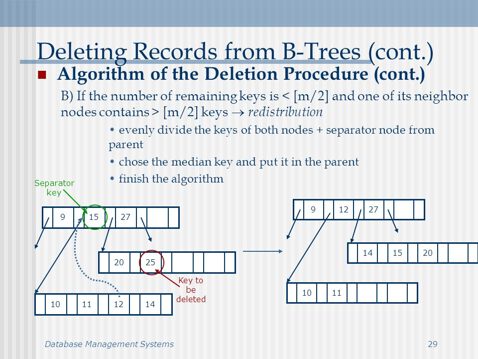 Database Management Systems29 Deleting Records from B-Trees (cont.) Algorithm of the Deletion Procedure (cont.) B) If the number of remaining keys is [m/2] keys redistribution evenly divide the keys of both nodes + separator node from parent chose the median key and put it in the parent finish the algorithm 12927 1110 151420 15927 111012142520 Key to be deleted Separator key