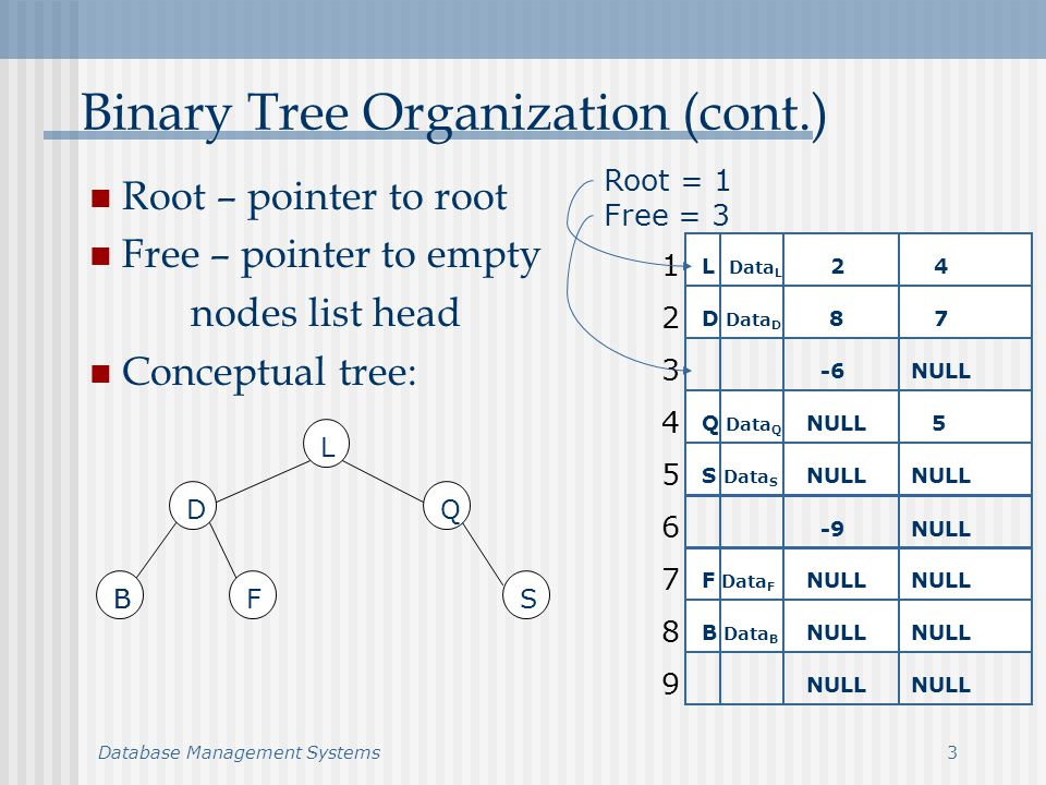 Database Management Systems34 B+-Trees Combination between B-Tree and ISAM: Search begins at root, and key comparisons direct it to a leaf In a B+-Tree all pointers to data records exist only at the leaf-level nodes A B+-Tree can have less levels (or higher capacity of search values) than the corresponding B-tree 2*3* Root 17 30 14*16* 30*34* 38* 39* 135 7*5*8*22*24* 27 27*29* Leaf Index Pages