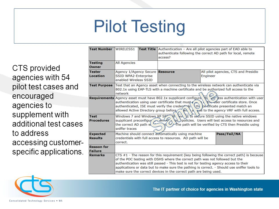 Pilot Testing CTS provided agencies with 54 pilot test cases and encouraged agencies to supplement with additional test cases to address accessing customer- specific applications.