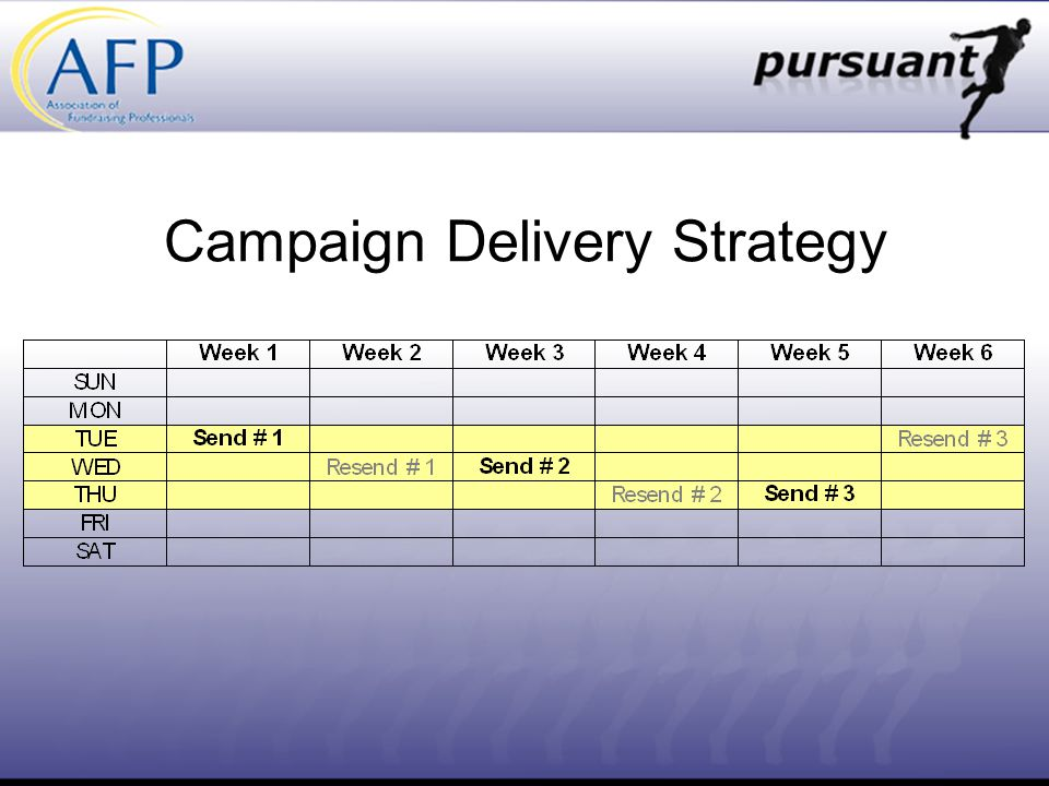 Campaign Delivery Strategy