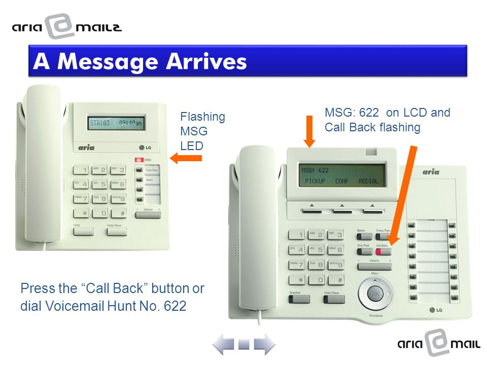 Flashing MSG LED A Message Arrives Press the Call Back button or dial Voicemail Hunt No. 622 MSG: 622 on LCD and Call Back flashing
