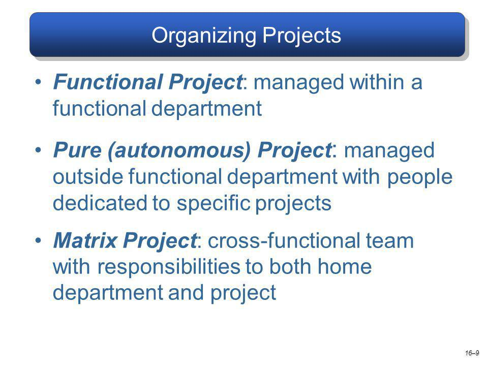 Organizing Projects 16–9 Functional Project: managed within a functional department Pure (autonomous) Project : managed outside functional department with people dedicated to specific projects Matrix Project: cross-functional team with responsibilities to both home department and project