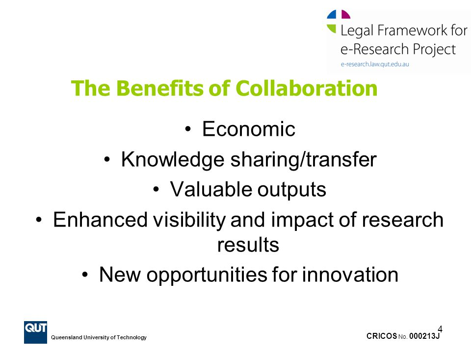 CRICOS No. 000213J Queensland University of Technology 4 Economic Knowledge sharing/transfer Valuable outputs Enhanced visibility and impact of resear