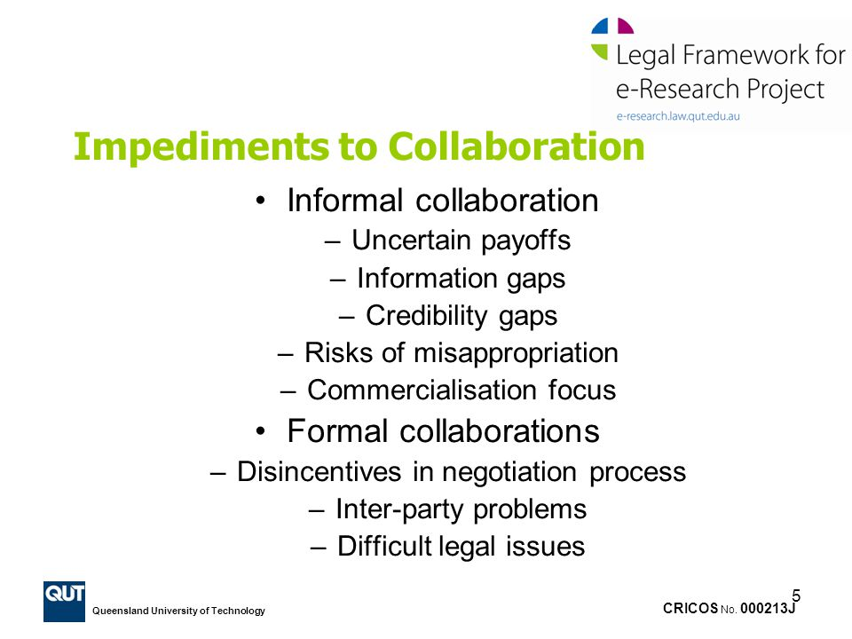 CRICOS No. 000213J Queensland University of Technology 5 Impediments to Collaboration Informal collaboration –Uncertain payoffs –Information gaps –Cre