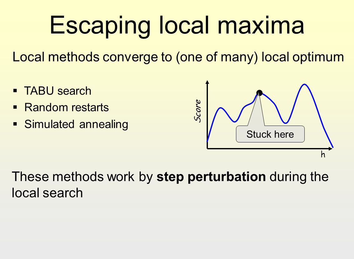 Escaping local maxima These methods work by step perturbation during the local search Local methods converge to (one of many) local optimum TABU searc