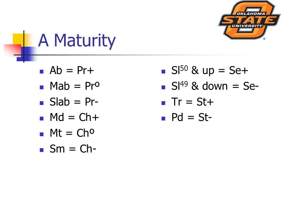 A Maturity Ab = Pr+ Mab = Prº Slab = Pr- Md = Ch+ Mt = Chº Sm = Ch- Sl 50 & up = Se+ Sl 49 & down = Se- Tr = St+ Pd = St-