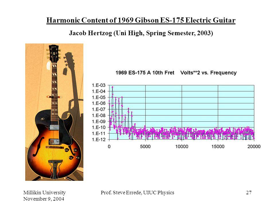 Millikin University November 9, 2004 Prof. Steve Errede, UIUC Physics26 Resonances of an Acoustic Guitar