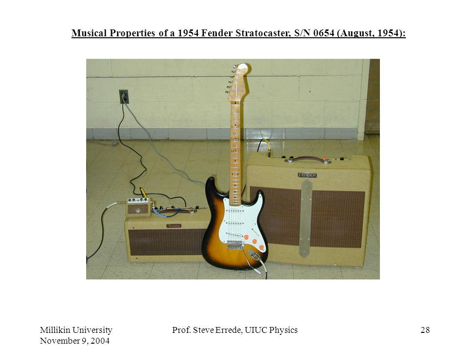 Millikin University November 9, 2004 Prof. Steve Errede, UIUC Physics27 Harmonic Content of 1969 Gibson ES-175 Electric Guitar Jacob Hertzog (Uni High