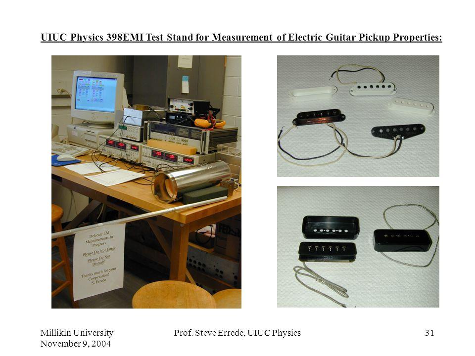 Millikin University November 9, 2004 Prof. Steve Errede, UIUC Physics30 Mechanical Vibrational Modes of 1954 Fender Stratocaster: E4 = 329.63 Hz (High