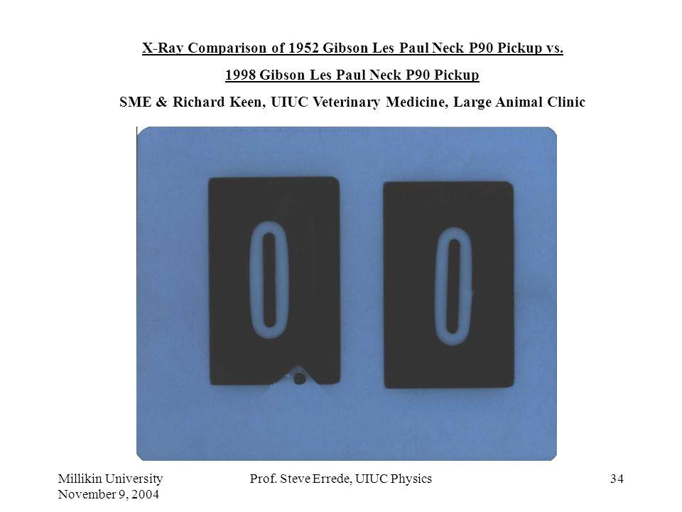 Millikin University November 9, 2004 Prof. Steve Errede, UIUC Physics33 Comparison of Vintage (1950s) vs. Modern Gibson P-90 Pickups: