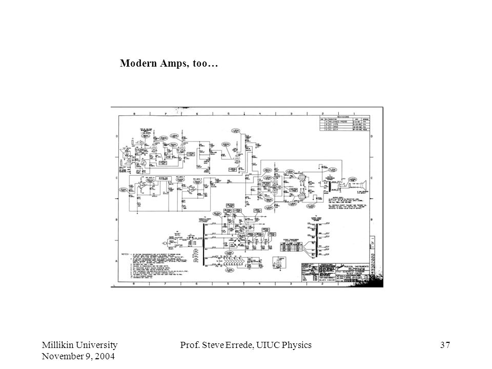 Millikin University November 9, 2004 Prof. Steve Errede, UIUC Physics36 Venerable Vintage Amps – Many things can be done to improve/red-line their ton