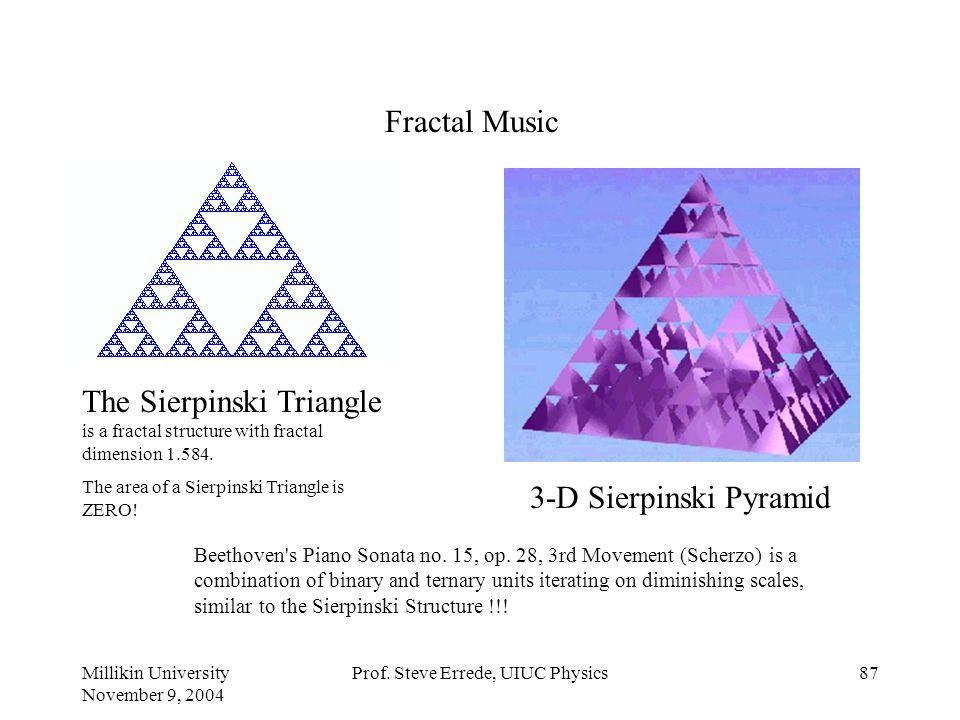 Millikin University November 9, 2004 Prof. Steve Errede, UIUC Physics86 Fractal Music Lorentzs Butterfly - Strange Attractor Iterative Equations: dx/d