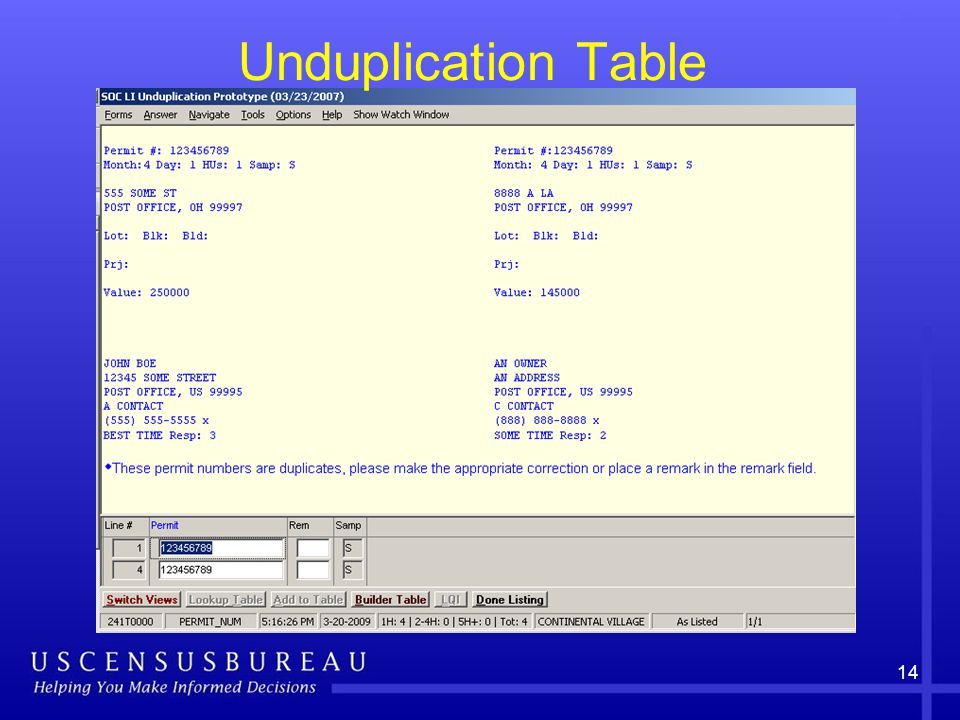 14 Unduplication Table