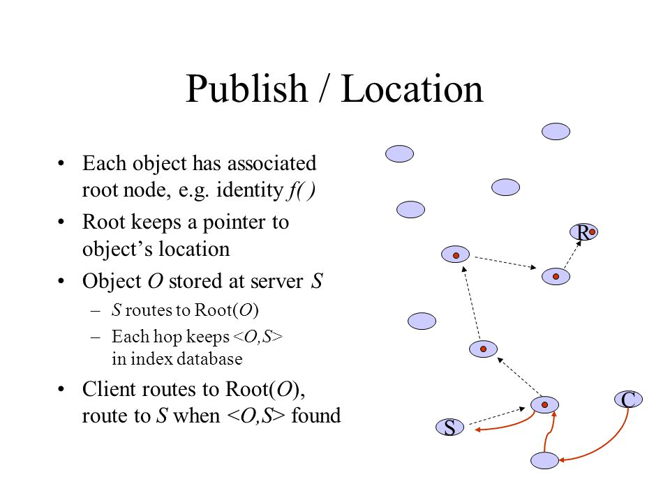 Publish / Location Each object has associated root node, e.g.