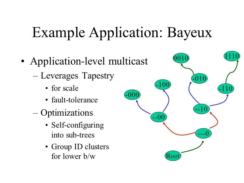 Application-level multicast –Leverages Tapestry for scale fault-tolerance –Optimizations Self-configuring into sub-trees Group ID clusters for lower b/w Example Application: Bayeux Root --10 -010 --00 ---0 -110 -100 -000 0010 1110