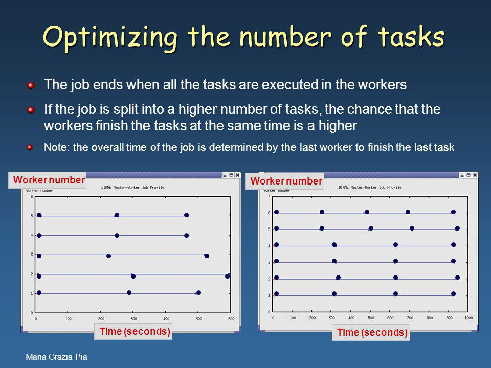 Maria Grazia Pia Optimizing the number of tasks The job ends when all the tasks are executed in the workers If the job is split into a higher number of tasks, the chance that the workers finish the tasks at the same time is a higher Note: the overall time of the job is determined by the last worker to finish the last task Example of a good job balancingExample of a job that can be improved from a performance point of view Worker number Time (seconds) Worker number Time (seconds)