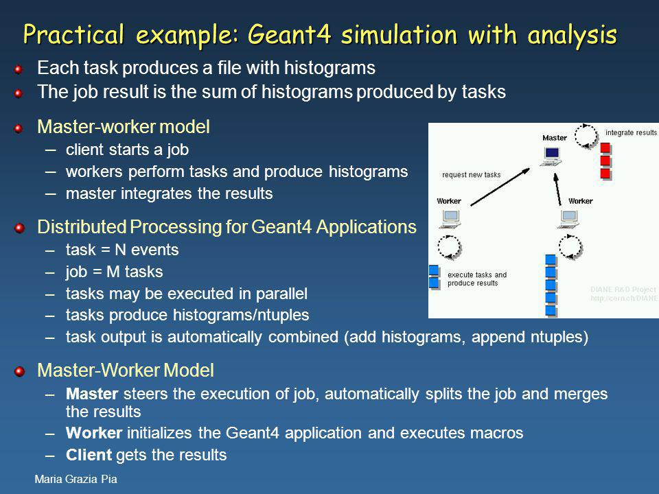 Maria Grazia Pia Practical example: Geant4 simulation with analysis Each task produces a file with histograms The job result is the sum of histograms produced by tasks Master-worker model – client starts a job – workers perform tasks and produce histograms – master integrates the results Distributed Processing for Geant4 Applications –task = N events –job = M tasks –tasks may be executed in parallel –tasks produce histograms/ntuples –task output is automatically combined (add histograms, append ntuples) Master-Worker Model –Master steers the execution of job, automatically splits the job and merges the results –Worker initializes the Geant4 application and executes macros –Client gets the results