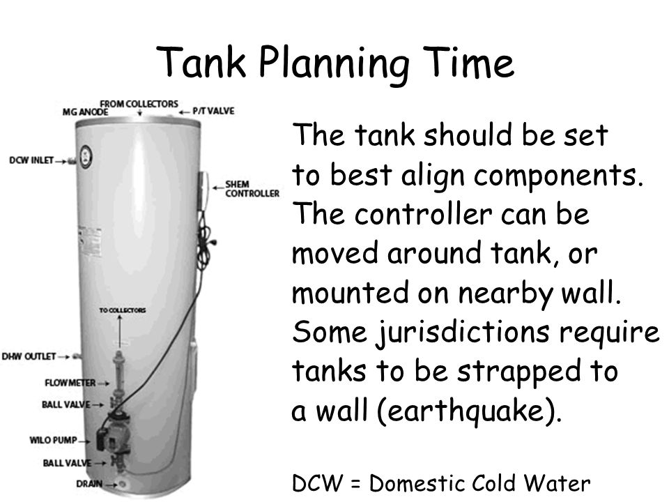Tank Planning Time The tank should be set to best align components.