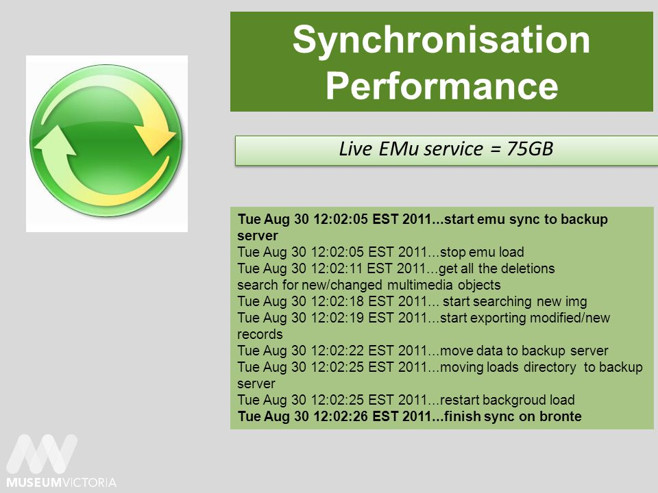 Synchronisation Performance Tue Aug 30 12:02:05 EST 2011...start emu sync to backup server Tue Aug 30 12:02:05 EST 2011...stop emu load Tue Aug 30 12:02:11 EST 2011...get all the deletions search for new/changed multimedia objects Tue Aug 30 12:02:18 EST 2011...