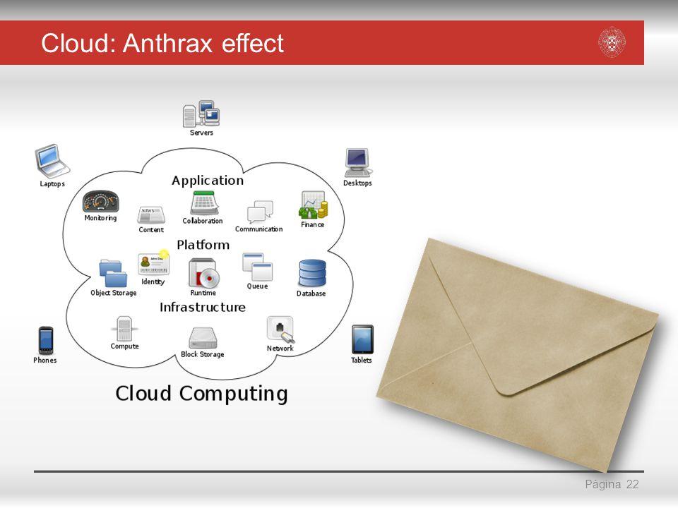 Página Cloud: Anthrax effect 22