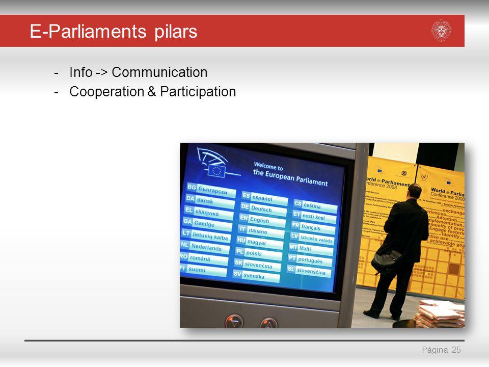 Página E-Parliaments pilars Info -> Communication Cooperation & Participation 25