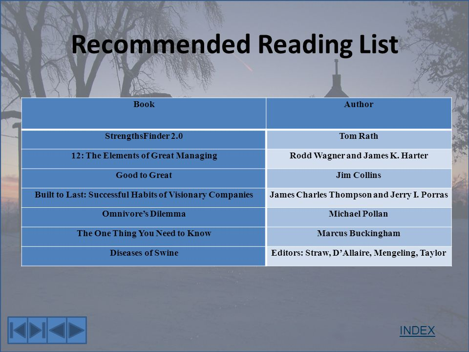 Recommended Reading List INDEX BookAuthor StrengthsFinder 2.0Tom Rath 12: The Elements of Great ManagingRodd Wagner and James K.