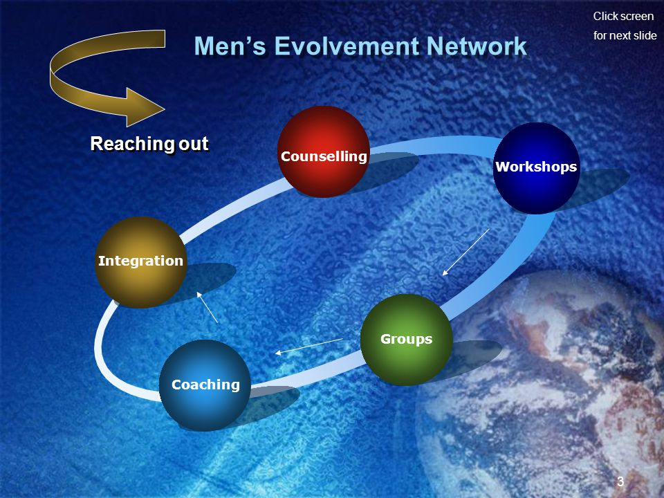 Click screen for next slide 3 Integration Counselling Workshops Groups Coaching Reaching out Mens Evolvement Network