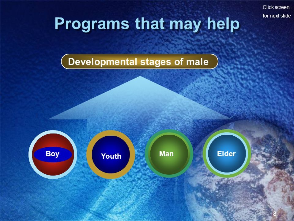 Click screen for next slide 8 Programs that may help Developmental stages of male BoyMan Youth Elder