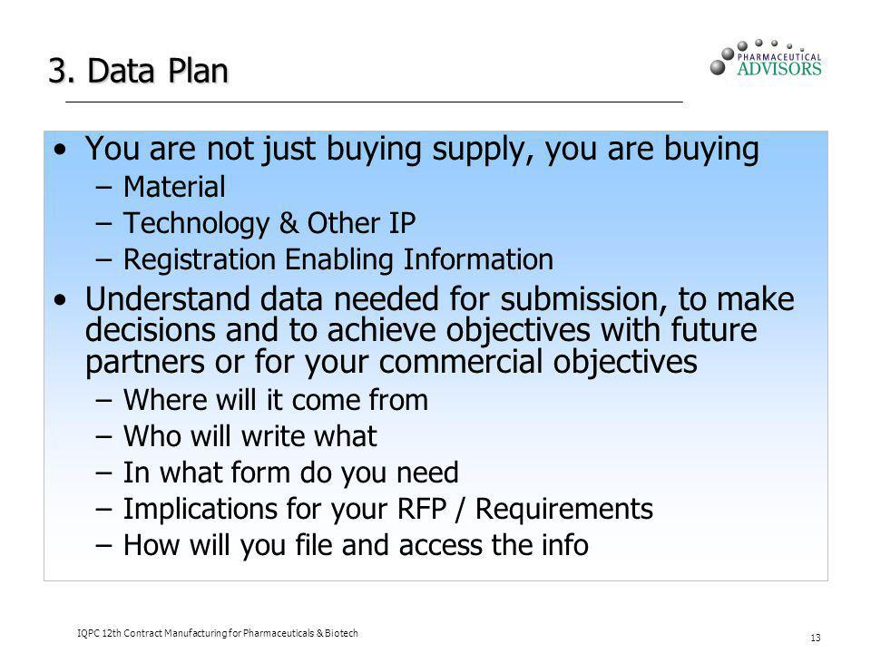 3. Data Plan You are not just buying supply, you are buying –Material –Technology & Other IP –Registration Enabling Information Understand data needed
