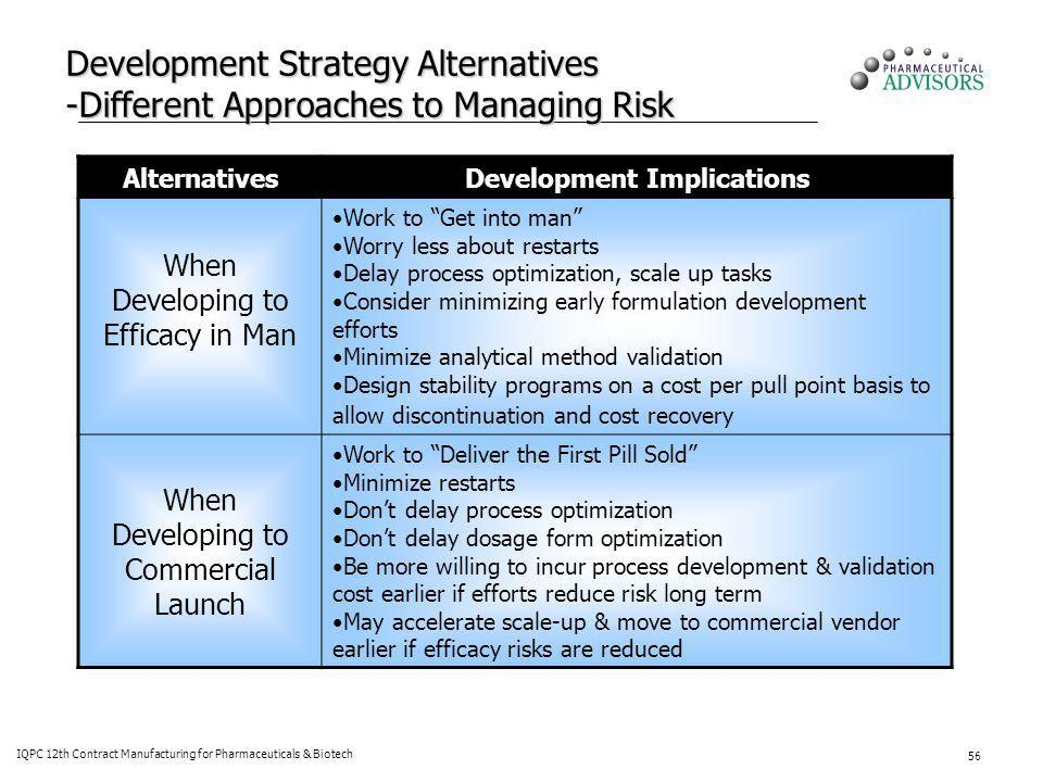 IQPC 12th Contract Manufacturing for Pharmaceuticals & Biotech 56 Development Strategy Alternatives -Different Approaches to Managing Risk Alternative