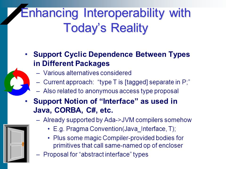 Enhancing Interoperability with Todays Reality Support Cyclic Dependence Between Types in Different Packages –Various alternatives considered –Current approach: type T is [tagged] separate in P; –Also related to anonymous access type proposal Support Notion of Interface as used in Java, CORBA, C#, etc.